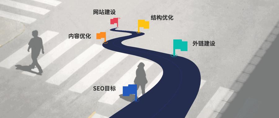 企业网站seo的时间周期长
