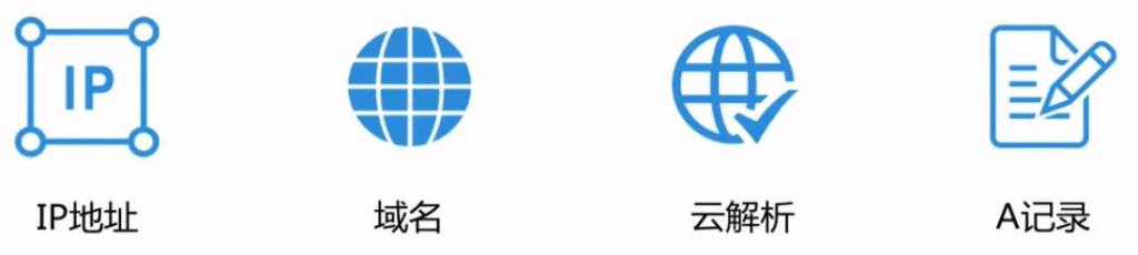 外贸网站制作——域名绑定