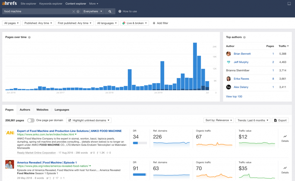 谷歌优化工具 ahrefs content explorer 内容