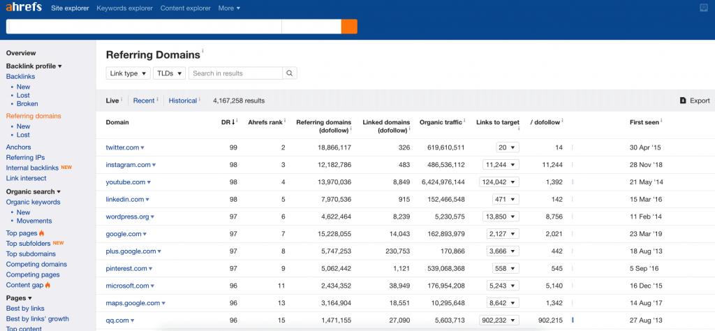谷歌seo外链工具ahrefs 外链域名展示