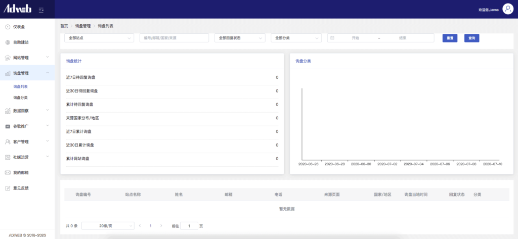 adweb全球站询盘管理