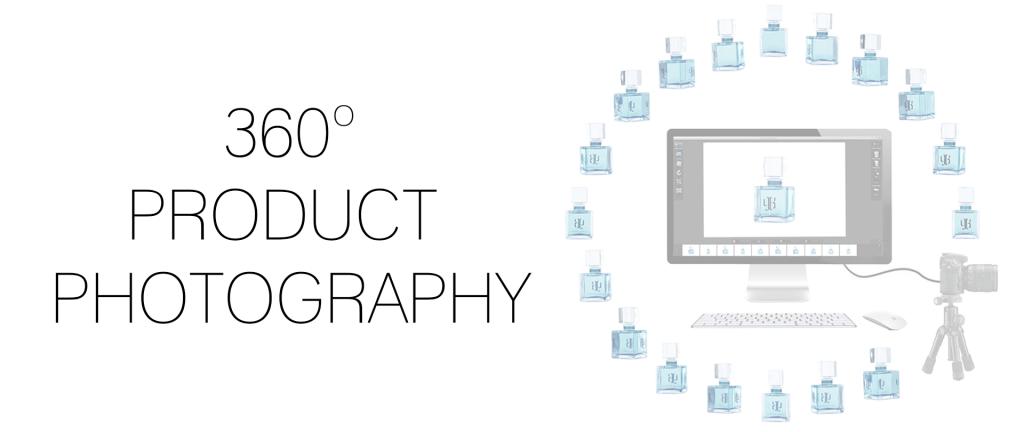 使用360度的产品图片