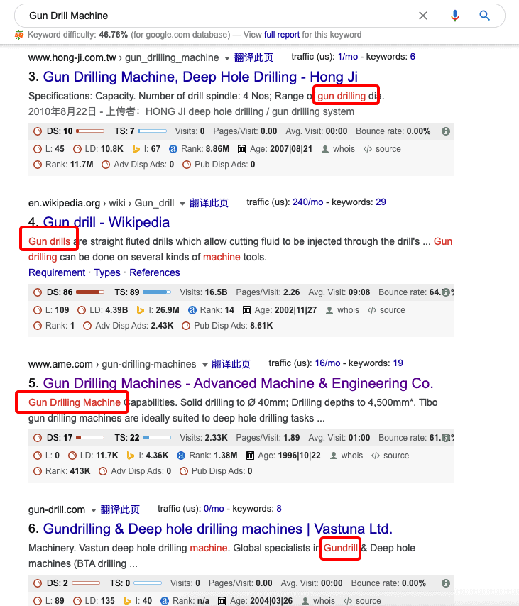 谷歌SERP结果页面的相关长尾词