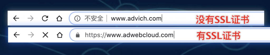 外贸网站技术审查ssl