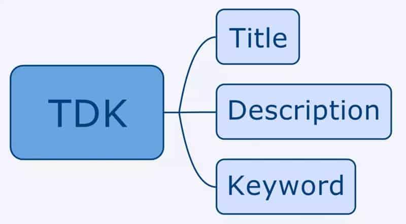 谷歌seo优化指南:TDK设置