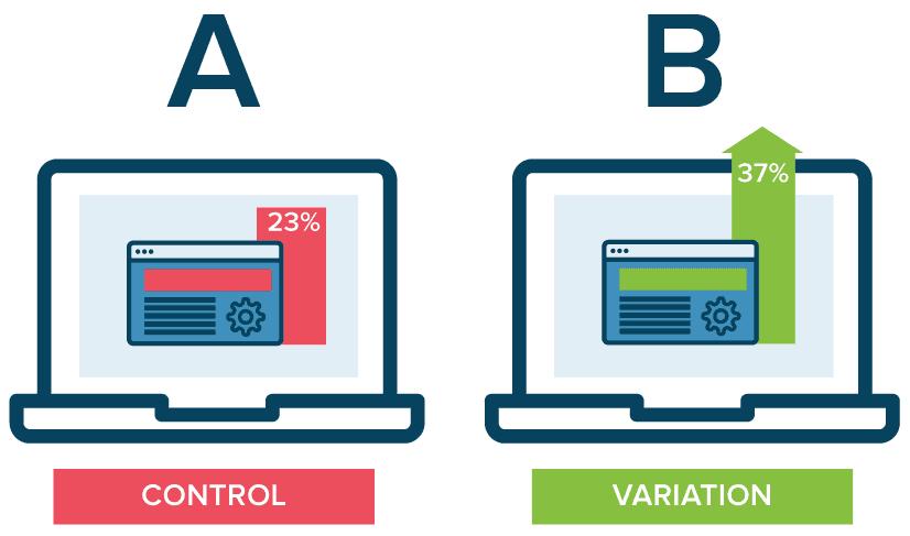 网站A/B测试